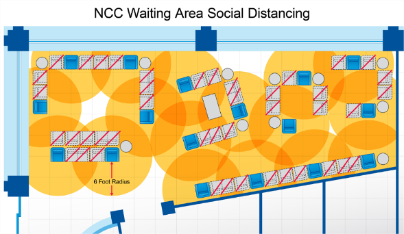 NCC Waiting Area Social Distancing graphic